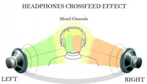 Headphones Soundscape WITH Crossfeed